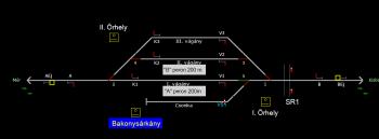 Bakonysárkány állomás helyszínrajza