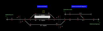 Balatonmáriafürdő elágazás állomás helyszínrajza