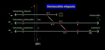 Balotaszállás elágazás állomás helyszínrajza