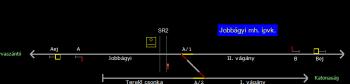 Jobbágyi mh. ipvk. állomás helyszínrajza