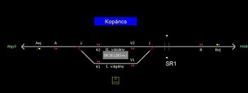 Kopáncs állomás helyszínrajza